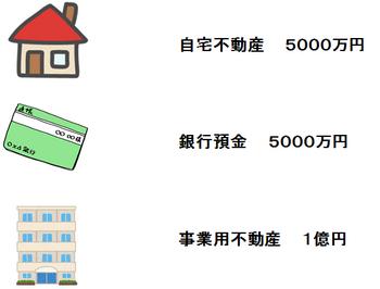 松本家の財産.png